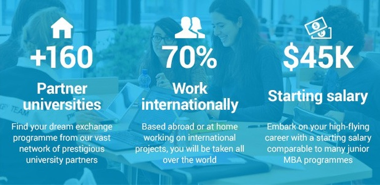 ESSEC Global BBA  - Applying with an International High School Diploma